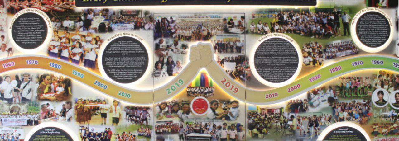 Jing Shan Primary School