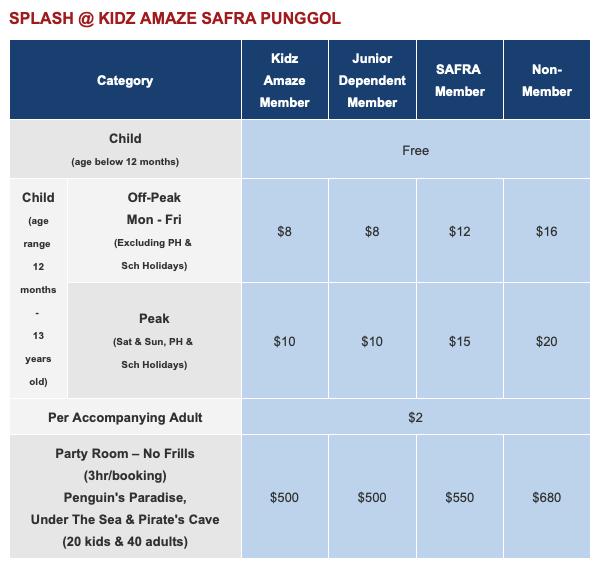 SAFRA Punggol Price