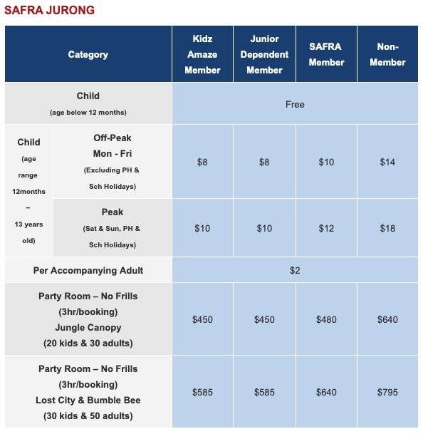 SAFRA Jurong Price